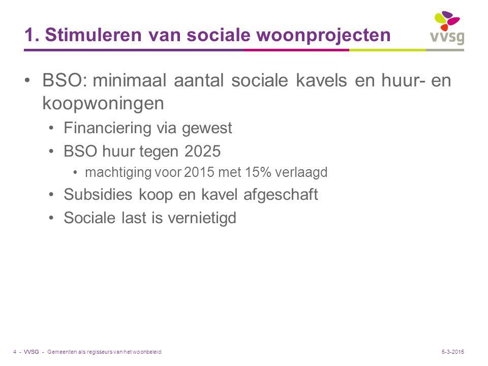 VVSG - 1.Stimuleren van sociale woonprojecten Regisseursrol gemeente.