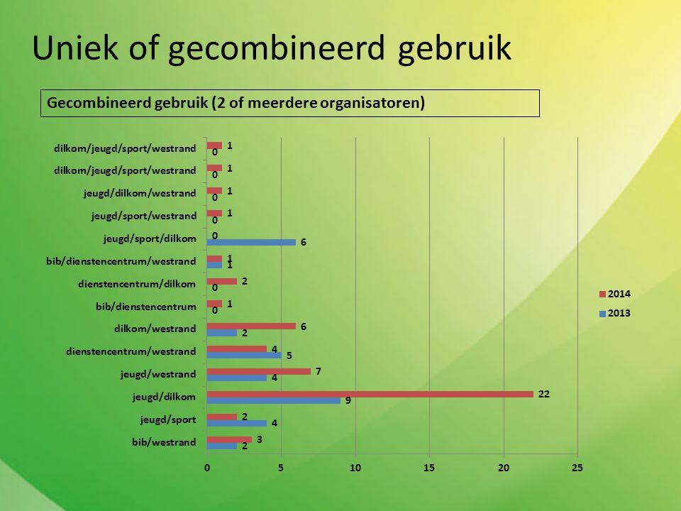 Gecombineerd gebruik (2 of meerdere organisatoren) Uniek of gecombineerd gebruik