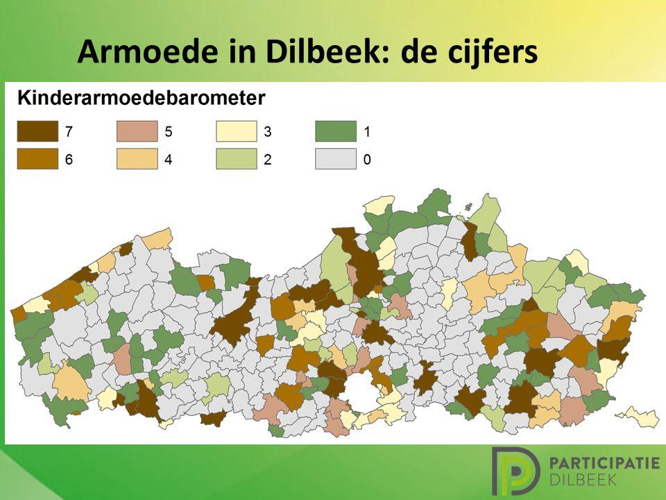 Armoede in Dilbeek: de cijfers