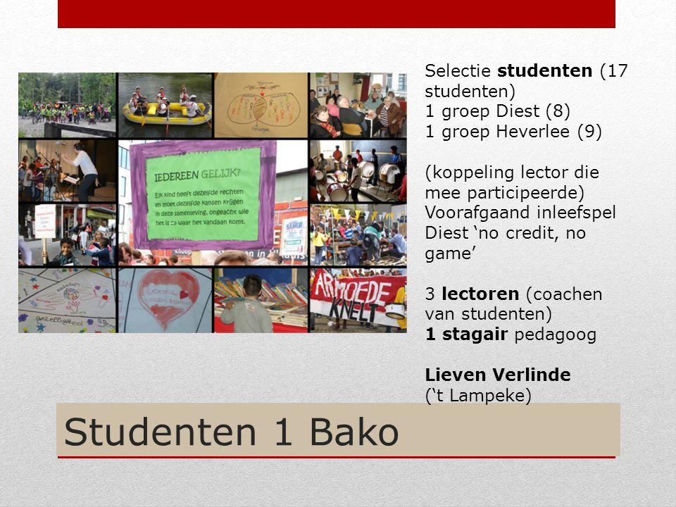 Studenten 1 Bako Selectie studenten (17 studenten) 1 groep Diest (8) 1 groep Heverlee (9) (koppeling lector die mee participeerde) Voorafgaand inleefspel Diest 'no credit, no game' 3 lectoren (coachen van studenten) 1 stagair pedagoog Lieven Verlinde ('t Lampeke)