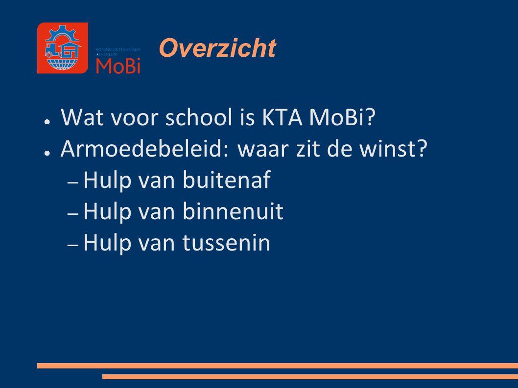 Overzicht ● Wat voor school is KTA MoBi? ● Armoedebeleid: waar zit de winst? – Hulp van buitenaf – Hulp van binnenuit – Hulp van tussenin