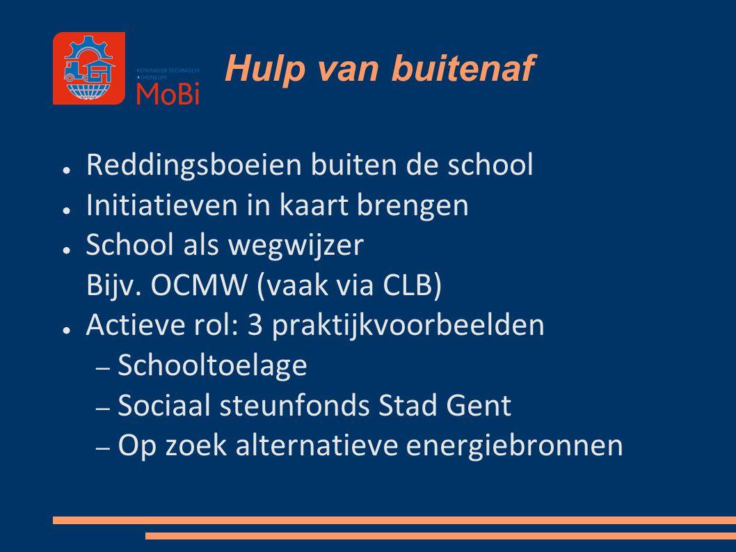 Hulp van buitenaf ● Reddingsboeien buiten de school ● Initiatieven in kaart brengen ● School als wegwijzer Bijv. OCMW (vaak via CLB) ● Actieve rol: 3