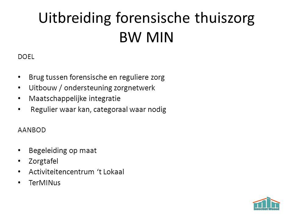 Uitbreiding forensische thuiszorg BW MIN DOEL Brug tussen forensische en reguliere zorg Uitbouw / ondersteuning zorgnetwerk Maatschappelijke integrati