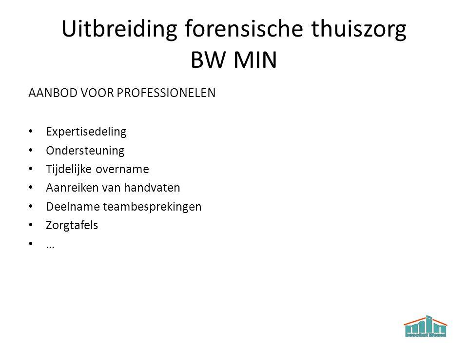Uitbreiding forensische thuiszorg BW MIN AANBOD VOOR PROFESSIONELEN Expertisedeling Ondersteuning Tijdelijke overname Aanreiken van handvaten Deelname