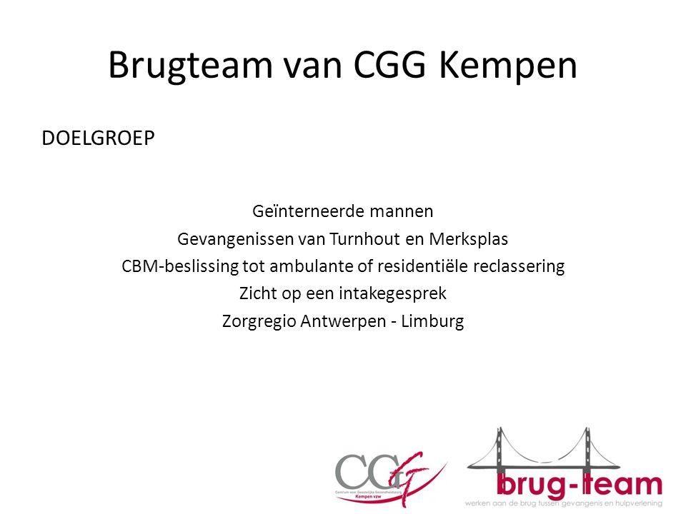 DOELGROEP Geïnterneerde mannen Gevangenissen van Turnhout en Merksplas CBM-beslissing tot ambulante of residentiële reclassering Zicht op een intakege