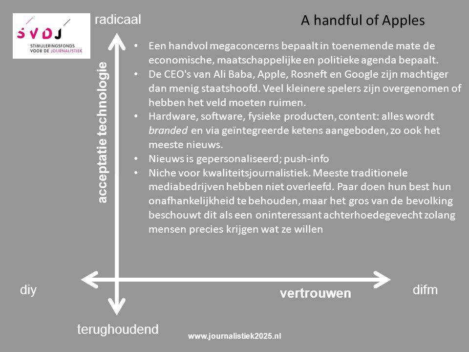 vertrouwen acceptatie technologie difmdiy radicaal terughoudend Een handvol megaconcerns bepaalt in toenemende mate de economische, maatschappelijke en politieke agenda bepaalt.