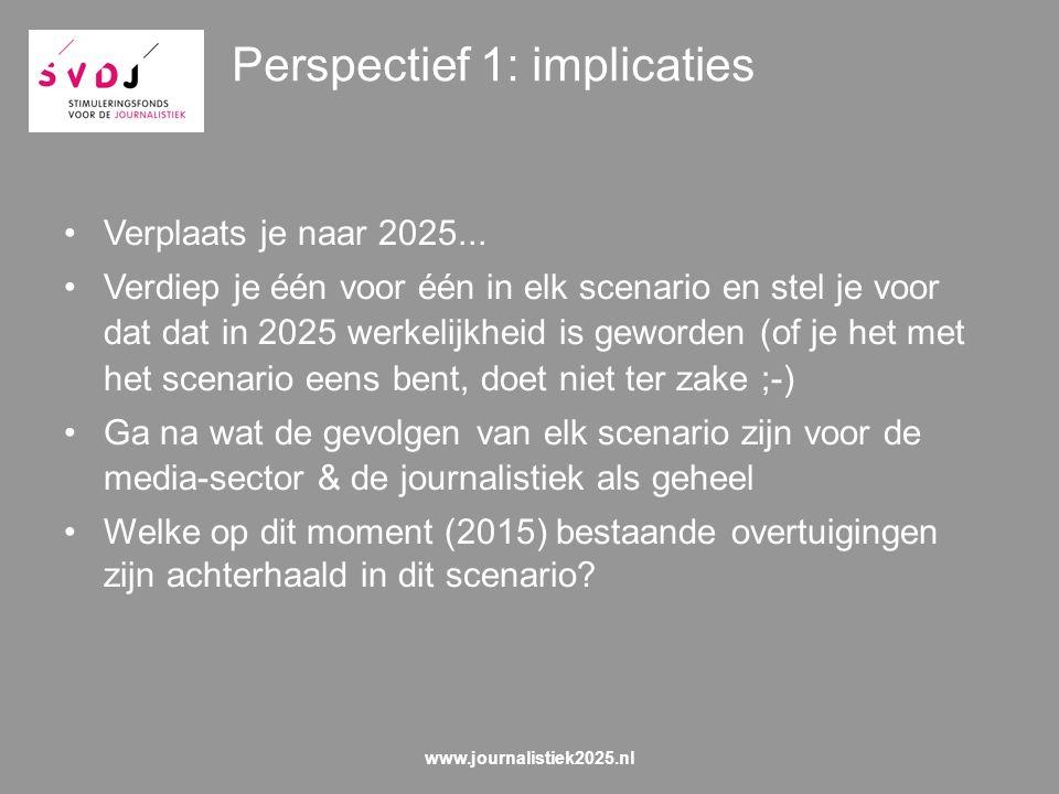 Perspectief 1: implicaties Verplaats je naar 2025...
