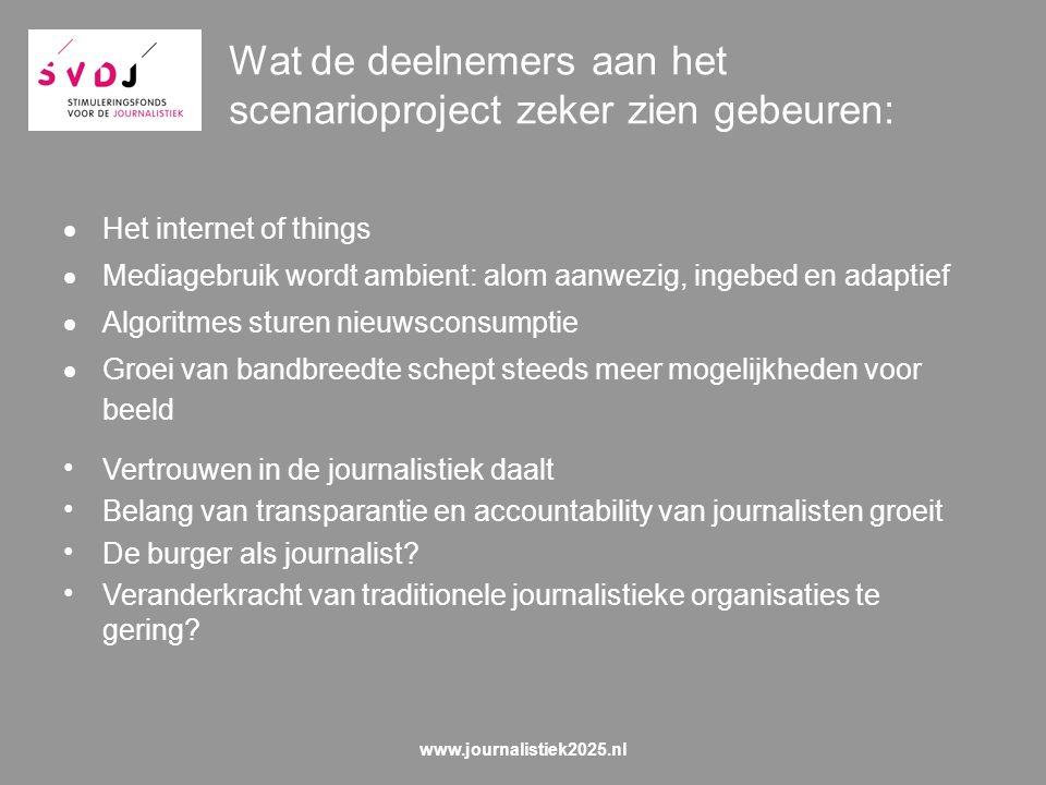 Deel 3: praktische handleiding werken met scenario's www.journalistiek2025.nl