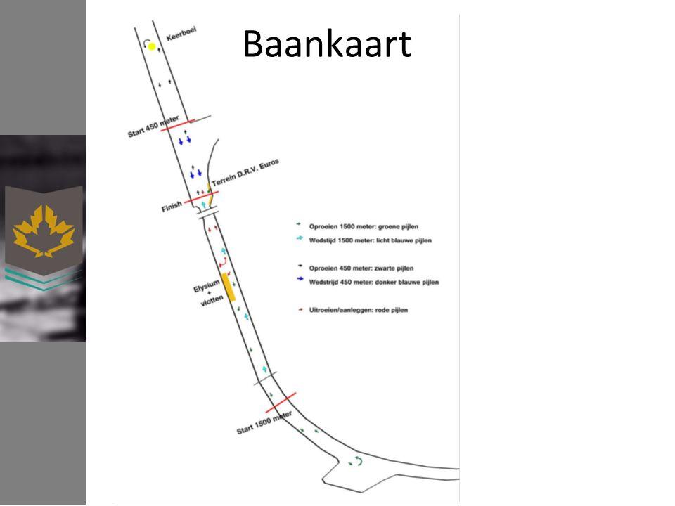 Baankaart