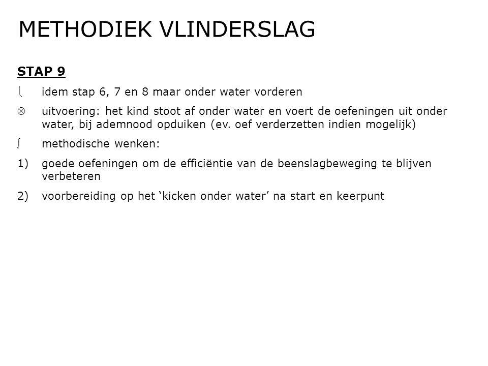 METHODIEK VLINDERSLAG STAP 9  idem stap 6, 7 en 8 maar onder water vorderen uitvoering: het kind stoot af onder water en voert de oefeningen uit onder water, bij ademnood opduiken (ev.