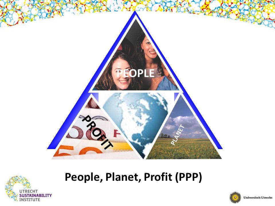 PLANET PROFIT PEOPLE People, Planet, Profit (PPP)