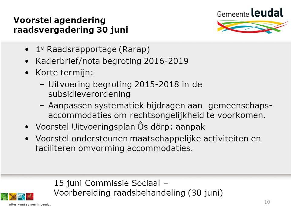 10 Voorstel agendering raadsvergadering 30 juni 1 e Raadsrapportage (Rarap) Kaderbrief/nota begroting 2016-2019 Korte termijn: –Uitvoering begroting 2