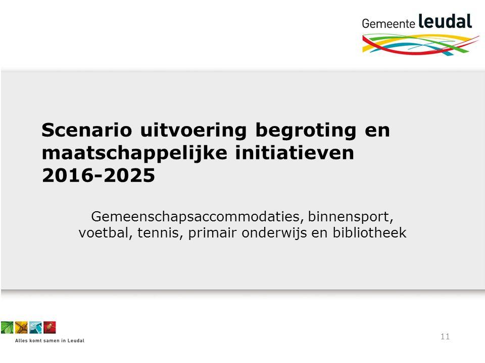 11 Scenario uitvoering begroting en maatschappelijke initiatieven 2016-2025 Gemeenschapsaccommodaties, binnensport, voetbal, tennis, primair onderwijs en bibliotheek