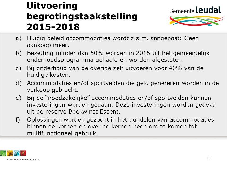 12 Uitvoering begrotingstaakstelling 2015-2018 a)Huidig beleid accommodaties wordt z.s.m. aangepast: Geen aankoop meer. b)Bezetting minder dan 50% wor