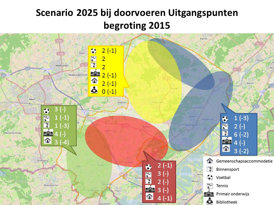 Scenario 2025 bij doorvoeren Uitgangspunten begroting 2015 3 (-) 1 (-1) 1 (-3) 4 (-) 3 (-4) 2 (-1) 3 (-) 2 (-) 3 (-) 4 (-1) 1 (-3) 2 (-) 6 (-2) 4 (-)