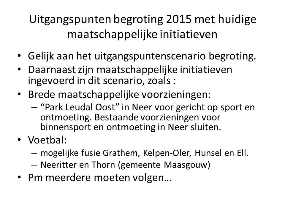 Uitgangspunten begroting 2015 met huidige maatschappelijke initiatieven Gelijk aan het uitgangspuntenscenario begroting. Daarnaast zijn maatschappelij
