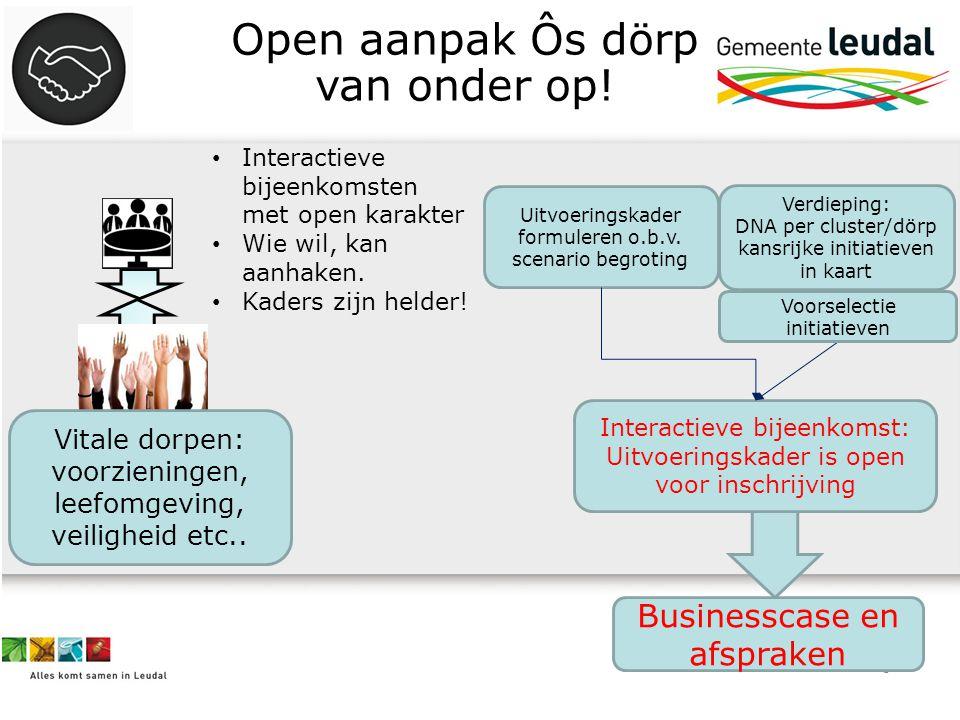 6 Open aanpak Ôs dörp van onder op. Vitale dorpen: voorzieningen, leefomgeving, veiligheid etc..