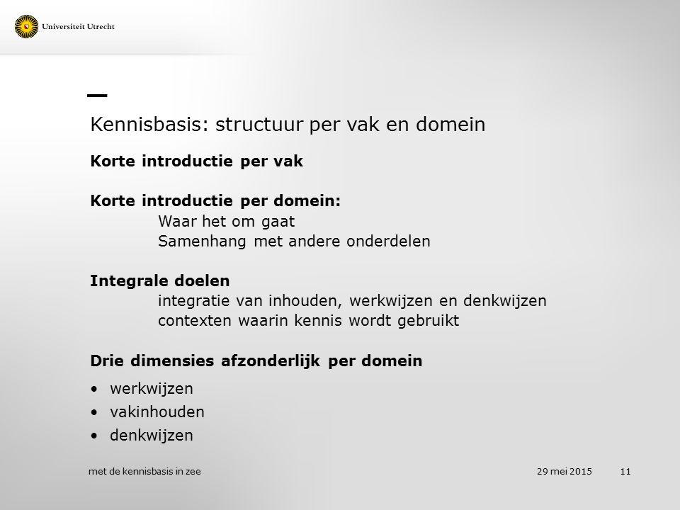 Kennisbasis: structuur per vak en domein Korte introductie per vak Korte introductie per domein: Waar het om gaat Samenhang met andere onderdelen Inte