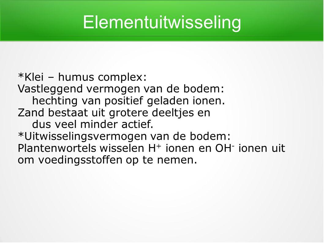 Elementuitwisseling *Klei – humus complex: Vastleggend vermogen van de bodem: hechting van positief geladen ionen. Zand bestaat uit grotere deeltjes e