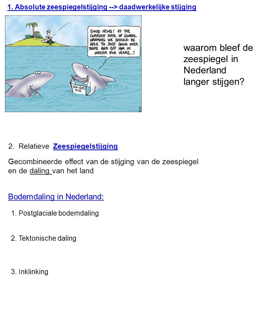 -Strandwallen Langgerekte zandafzettingen langs de kust, enkele meters hoog Mariene + Eolische zandafzettingen (zee & wind) Oudst bewaarde kustlijn van Nederland!.