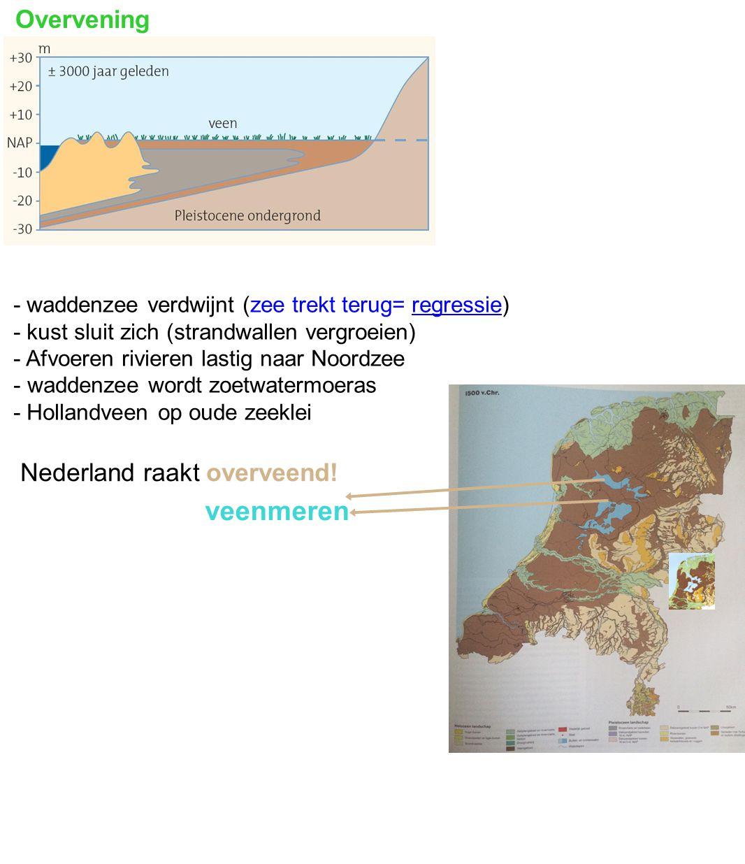 - waddenzee verdwijnt (zee trekt terug= regressie) - kust sluit zich (strandwallen vergroeien) - Afvoeren rivieren lastig naar Noordzee - waddenzee wo