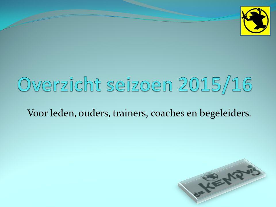 Voor leden, ouders, trainers, coaches en begeleiders.