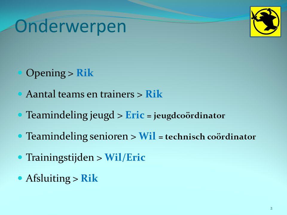 Onderwerpen Opening > Rik Aantal teams en trainers > Rik Teamindeling jeugd > Eric = jeugdcoördinator Teamindeling senioren > Wil = technisch coördina