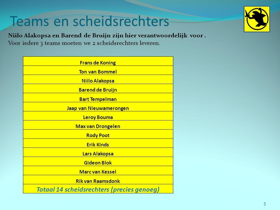 Teams en scheidsrechters 5 Niilo Alakopsa en Barend de Bruijn zijn hier verantwoordelijk voor. Voor iedere 3 teams moeten we 2 scheidsrechters leveren