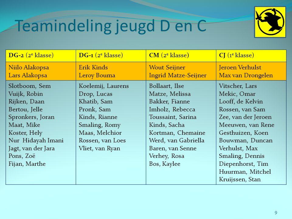 Teamindeling jeugd D en C 9 DG-2 (2 e klasse)DG-1 (2 e klasse)CM (2 e klasse)CJ (1 e klasse) Niilo Alakopsa Lars Alakopsa Erik Kinds Leroy Bouma Wout