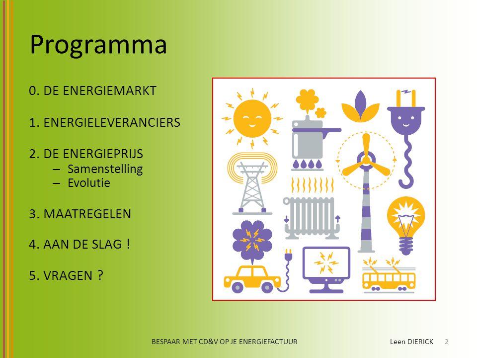 Programma 0. DE ENERGIEMARKT 1. ENERGIELEVERANCIERS 2. DE ENERGIEPRIJS – Samenstelling – Evolutie 3. MAATREGELEN 4. AAN DE SLAG ! 5. VRAGEN ? BESPAAR