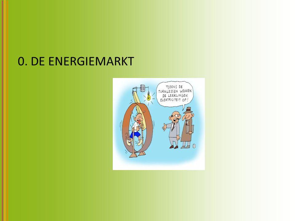 0. DE ENERGIEMARKT