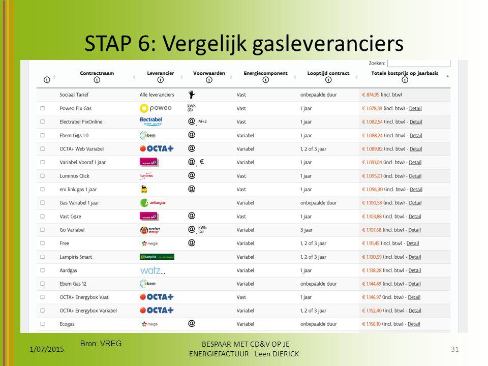 STAP 6: Vergelijk gasleveranciers 1/07/2015 BESPAAR MET CD&V OP JE ENERGIEFACTUUR Leen DIERICK 31 Bron: VREG
