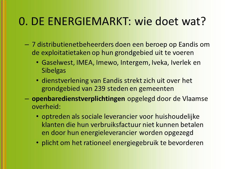 0. DE ENERGIEMARKT: wie doet wat? – 7 distributienetbeheerders doen een beroep op Eandis om de exploitatietaken op hun grondgebied uit te voeren Gasel