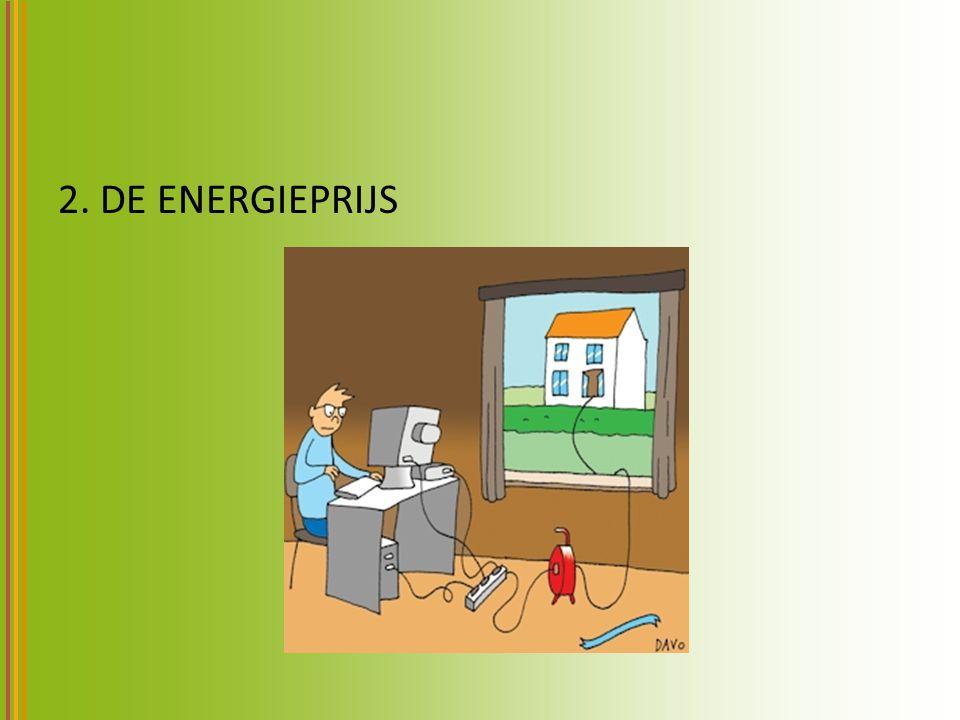 2. DE ENERGIEPRIJS
