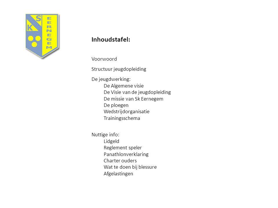 Inhoudstafel: Voorwoord Structuur jeugdopleiding De jeugdwerking: De Algemene visie De Visie van de jeugdopleiding De missie van Sk Eernegem De ploegen Wedstrijdorganisatie Trainingsschema Nuttige info: Lidgeld Reglement speler Panathlonverklaring Charter ouders Wat te doen bij blessure Afgelastingen
