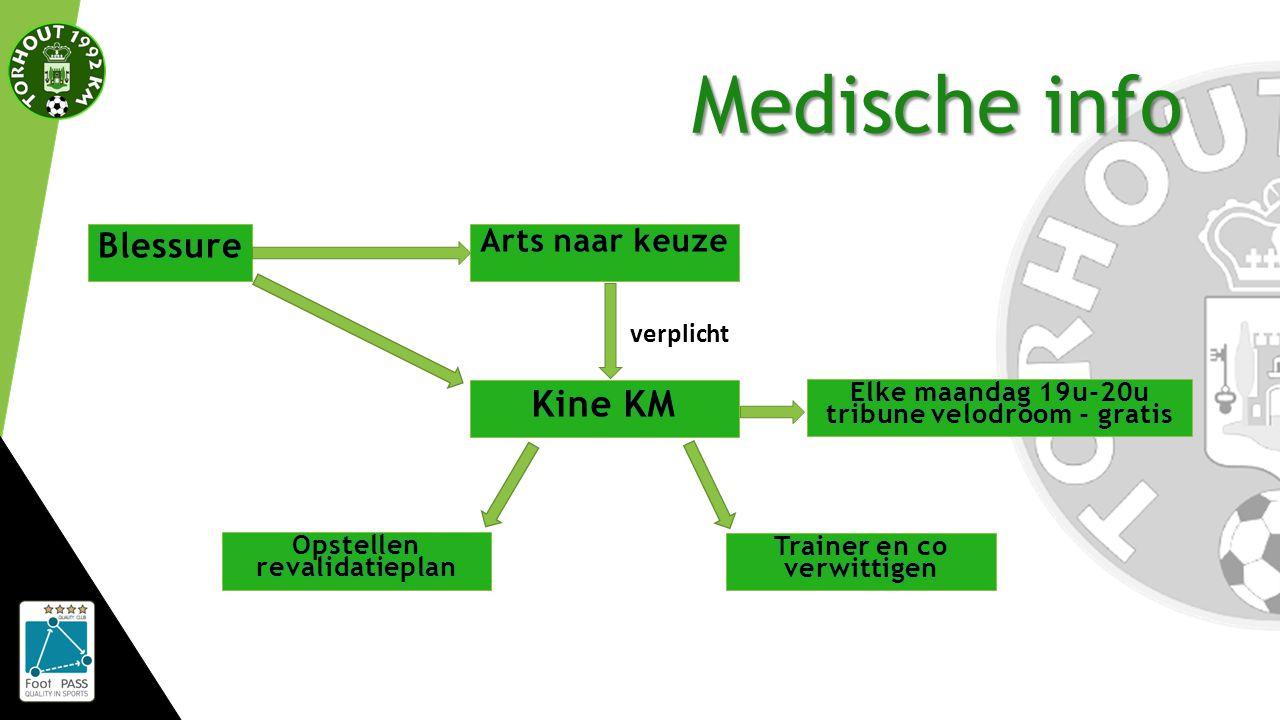 Medische info verplicht