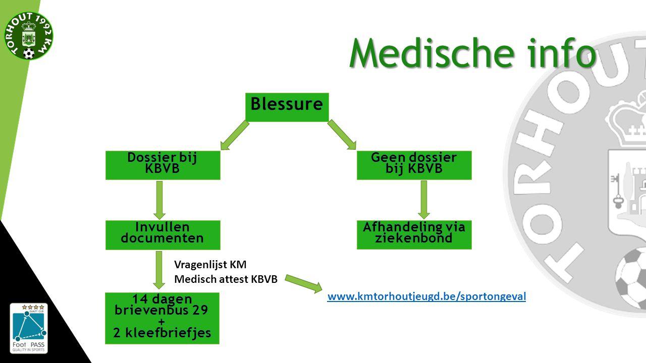 Medische info Vragenlijst KM Medisch attest KBVB www.kmtorhoutjeugd.be/sportongeval
