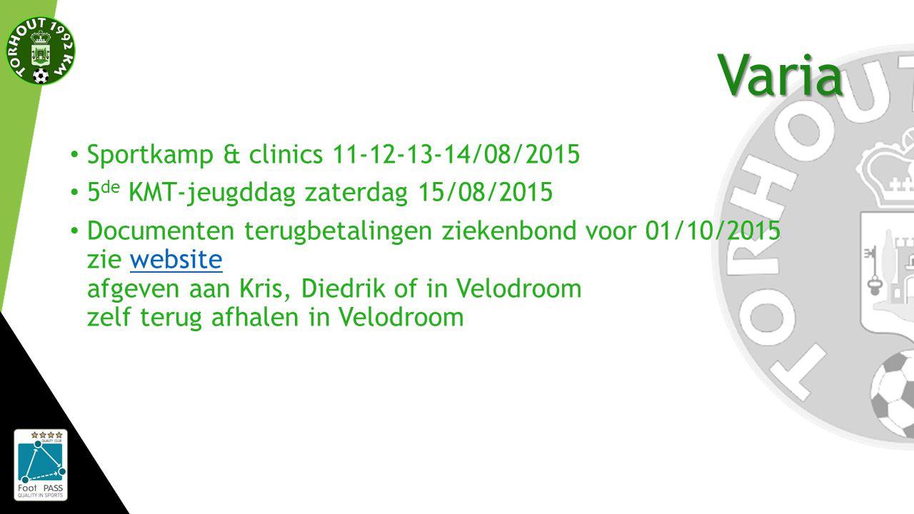 Varia Sportkamp & clinics 11-12-13-14/08/2015 5 de KMT-jeugddag zaterdag 15/08/2015 Documenten terugbetalingen ziekenbond voor 01/10/2015 zie website afgeven aan Kris, Diedrik of in Velodroom zelf terug afhalen in Velodroomwebsite