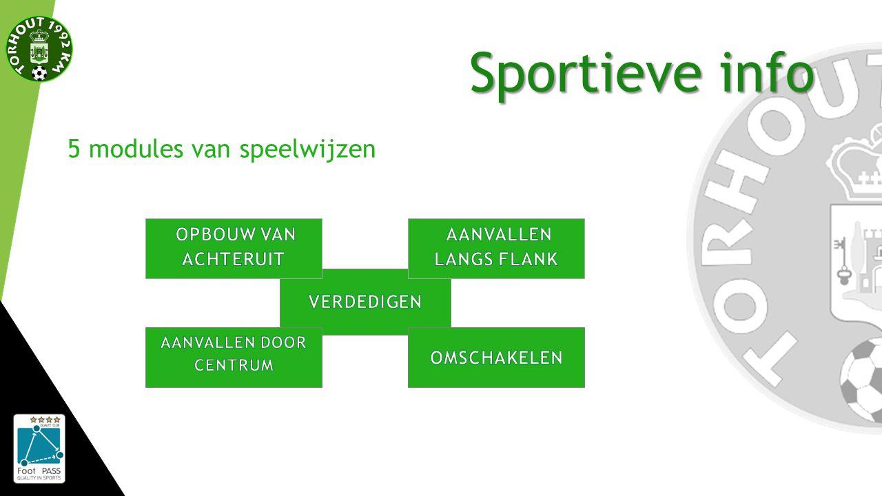Sportieve info 5 modules van speelwijzen