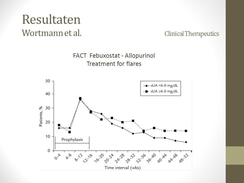 FACT Febuxostat - Allopurinol Treatment for flares