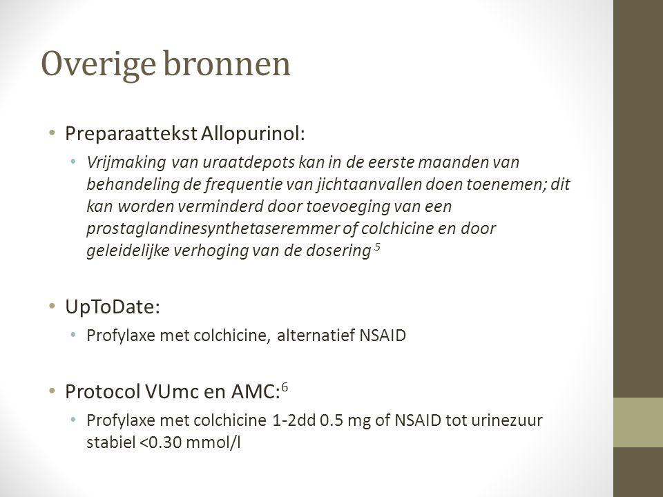 Overige bronnen Preparaattekst Allopurinol: Vrijmaking van uraatdepots kan in de eerste maanden van behandeling de frequentie van jichtaanvallen doen toenemen; dit kan worden verminderd door toevoeging van een prostaglandinesynthetaseremmer of colchicine en door geleidelijke verhoging van de dosering 5 UpToDate: Profylaxe met colchicine, alternatief NSAID Protocol VUmc en AMC: 6 Profylaxe met colchicine 1-2dd 0.5 mg of NSAID tot urinezuur stabiel <0.30 mmol/l