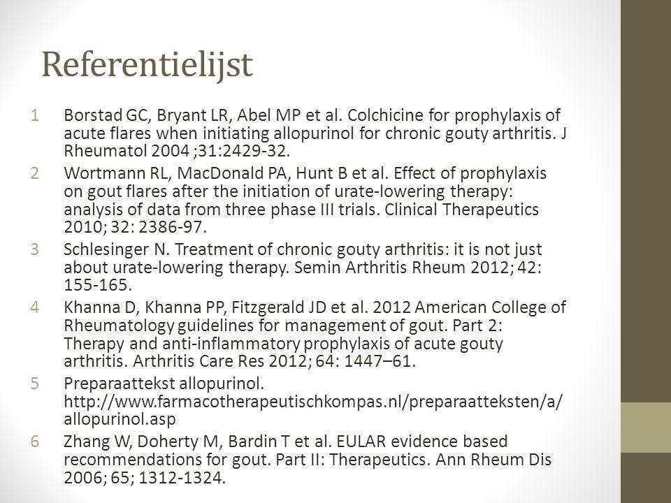 Referentielijst 1Borstad GC, Bryant LR, Abel MP et al.
