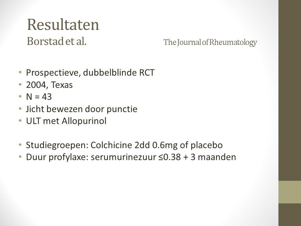 Resultaten Borstad et al.