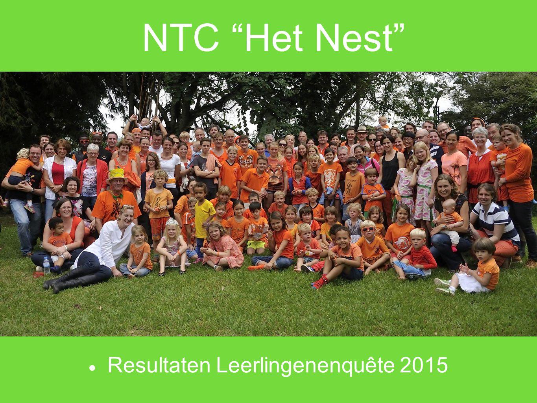 """NTC """"Het Nest""""  Resultaten Leerlingenenquête 2015"""