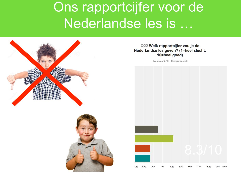Ons rapportcijfer voor de Nederlandse les is … 1 10 9 8 7 3 2 6 5 4 8.3/10