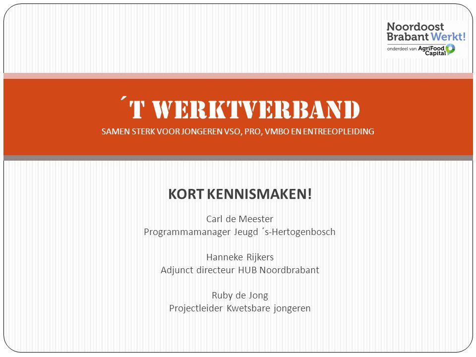 ´t werktverband SAMEN STERK VOOR JONGEREN VSO, PRO, VMBO EN ENTREEOPLEIDING KORT KENNISMAKEN! Carl de Meester Programmamanager Jeugd ´s-Hertogenbosch
