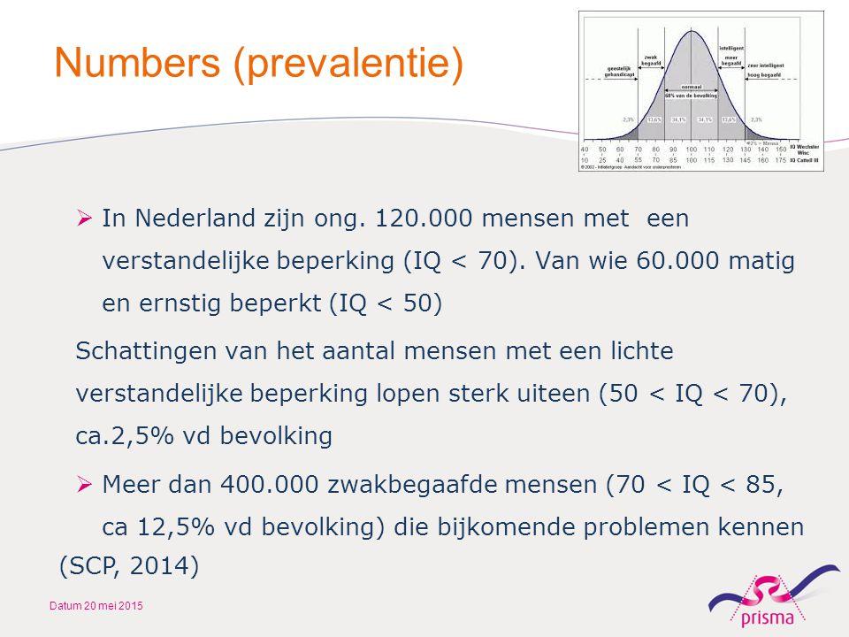  In Nederland zijn ong. 120.000 mensen met een verstandelijke beperking (IQ < 70). Van wie 60.000 matig en ernstig beperkt (IQ < 50) Schattingen van