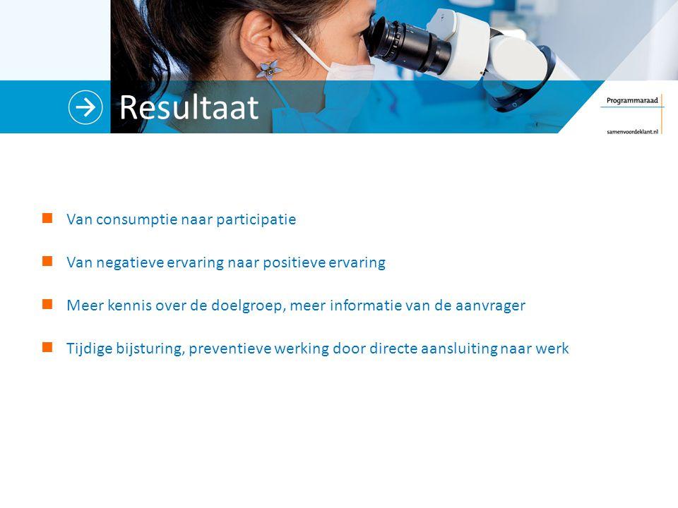 Resultaat Van consumptie naar participatie Van negatieve ervaring naar positieve ervaring Meer kennis over de doelgroep, meer informatie van de aanvra