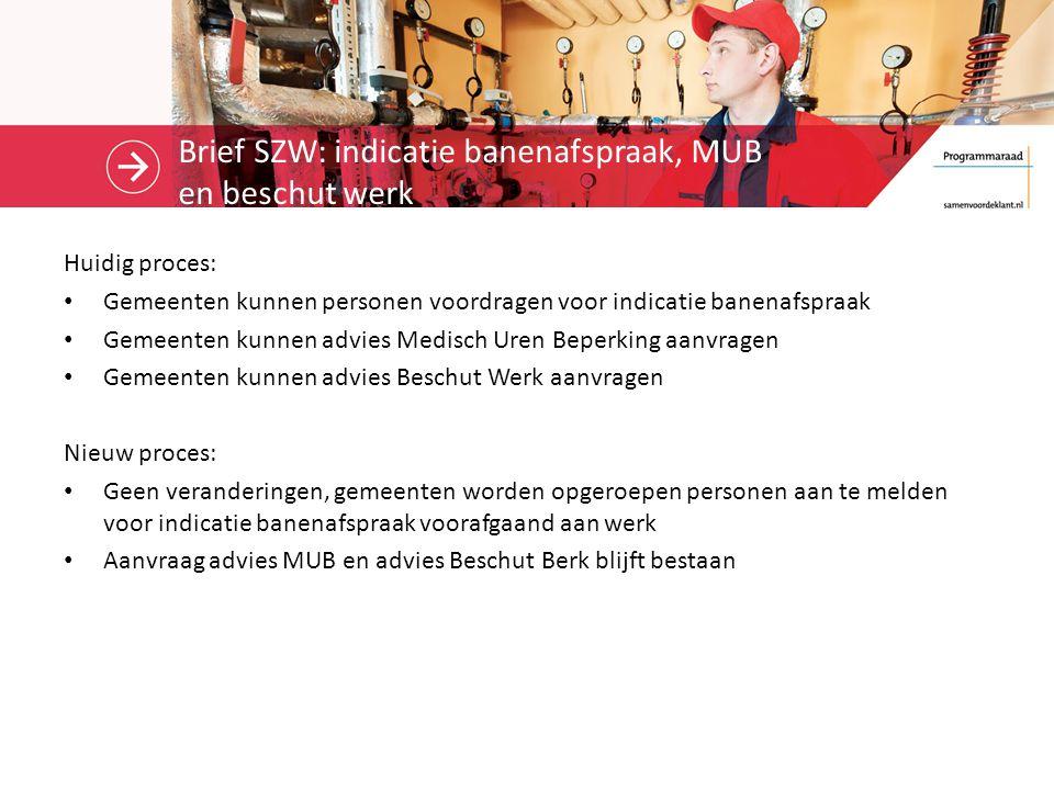 Brief SZW: indicatie banenafspraak, MUB en beschut werk Huidig proces: Gemeenten kunnen personen voordragen voor indicatie banenafspraak Gemeenten kun