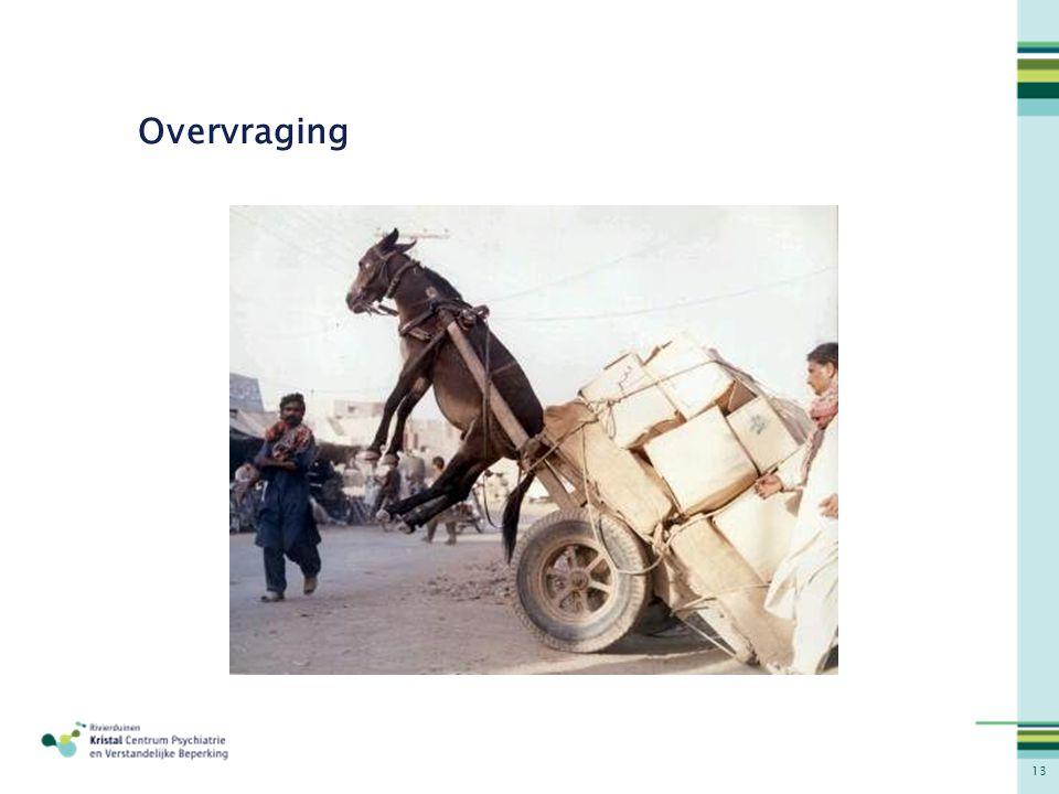 13 Overvraging